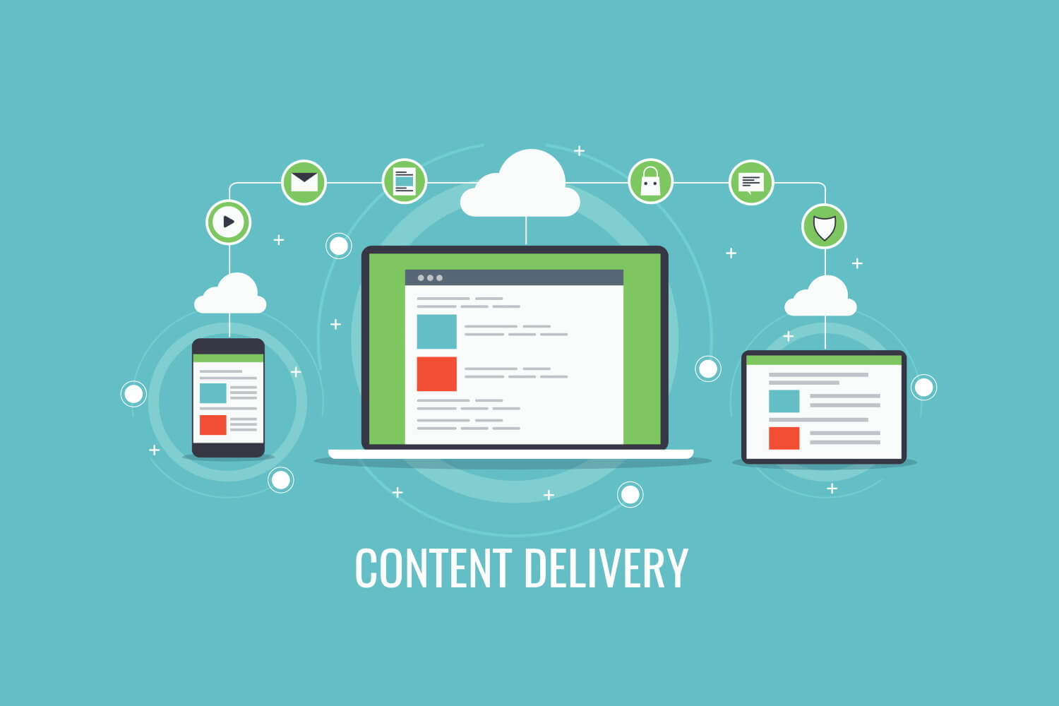Why use a Content Delivery Network (CDN)